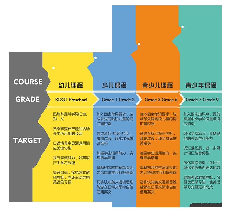 20171209-网页-NS课程介绍-765.png